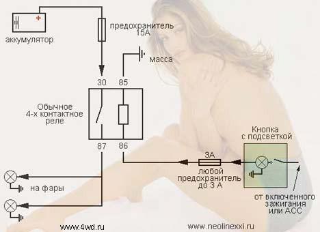 Ru: как подключить