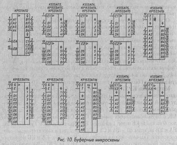 Где найти техническую характеристику микросхемы К555АП6?