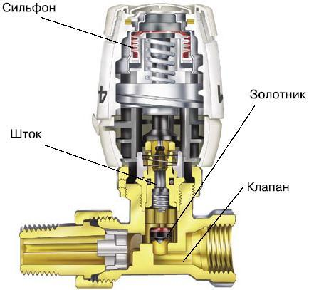 Терморегулятор фирмы * состоит из двух частей: регулирующего клапана, с помощью которого он подключается к...