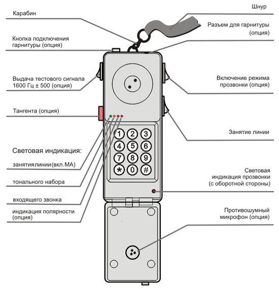 "Схема монтерского телефонного аппарата  ""МТА-201 "" ."