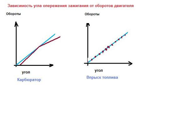 http://content.foto.mail.ru/mail/sutenep33189/1/i-62.jpg