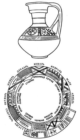 Славянский языческий праздник
