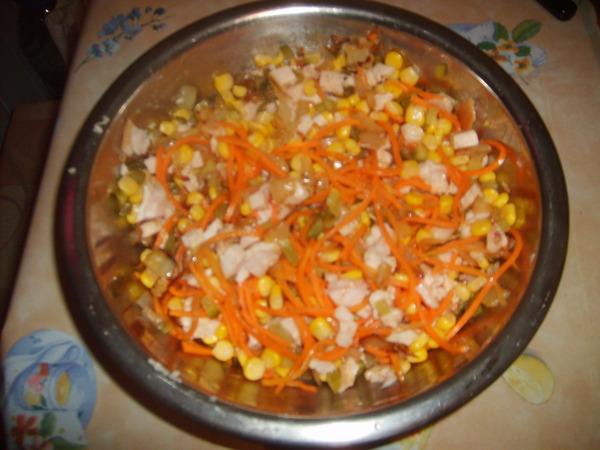 рецепт жареное куриное мясо