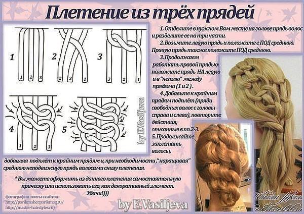 Плетение косичек на средние волосы схемы плетения