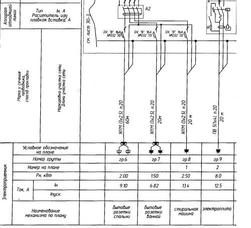 Для электрической сети дома ваша квартира - одна группа.  Именно так ее и.