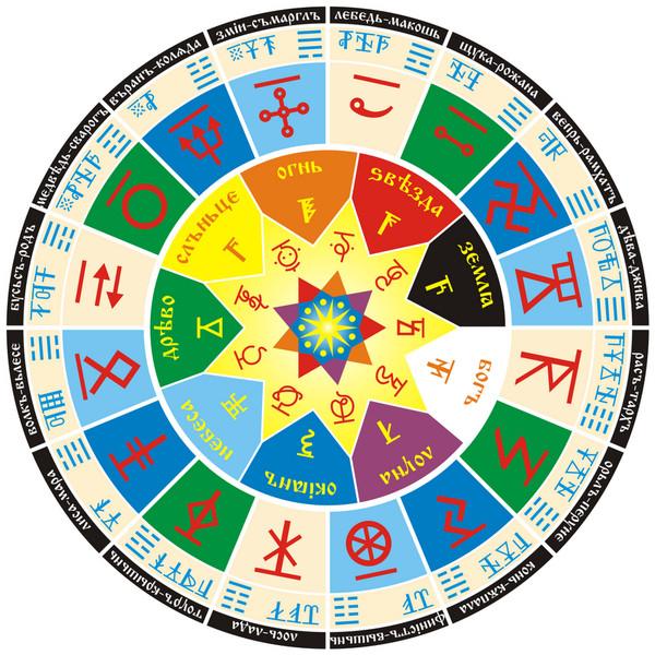 Сварожий круг