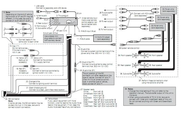 Скачать panasonic rx es29 схема