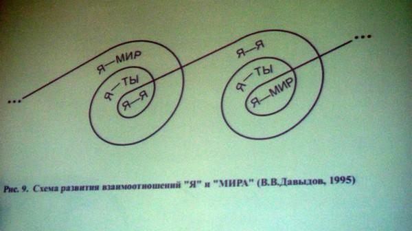 рисунок Давыдова