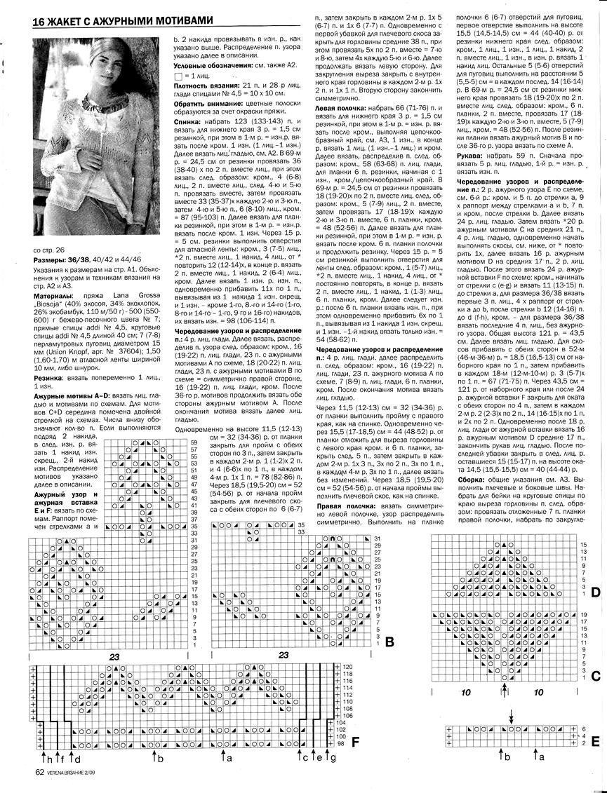 Вязание спицами: модели и схемы на