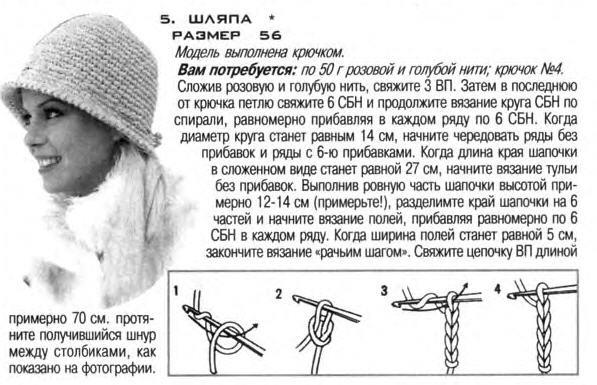 Вязание крючком для женщин шляпки с описанием