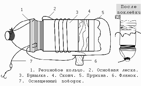 Ribolow.ru (Рыбалка, подводная охота) :: Рыбалка