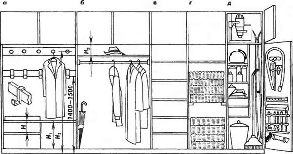 Схема шкаф-купе в прихожую встроенные