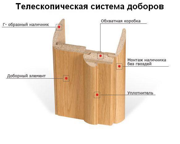 Коробка из фанеры своими руками
